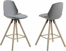 AC Design Furniture Omar Tabouret en Simili Cuir,