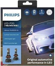 Ampoule LED Eclairage Avant PHILIPS 00712431