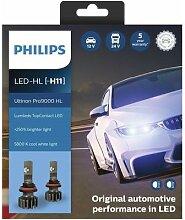 Ampoule LED Eclairage Avant PHILIPS 00716231