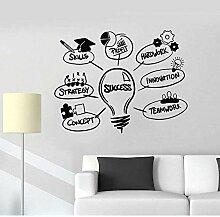 Autocollant mural de compétences de réussite de