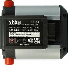 Batterie convient à Gardena PowerMax Li-18/32