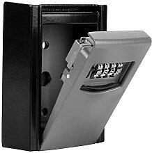 Boîte à clés, Combinaison de Codes