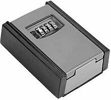 Boîte à clés de sécurité, Traitement