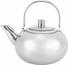 Bouilloire à thé, bouilloire à eau, durable