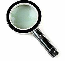 Brûleur d'encens 10X Magnifying Glass, Loupe
