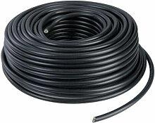 Câble à la coupe - Câble R2V 4X10