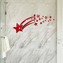 Chambre Salon Bureau Décoration Murale -