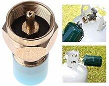 Chauffage du réservoir de Cylindre de Four de