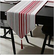 Chemins de Table Chemins De Table 36 48 55 63 72