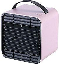 climatiseur Refroidisseurs évaporatifs