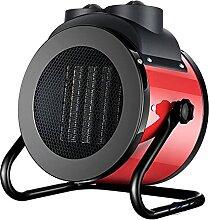 CXC Ventilateur Industriel Chauffant Électrique,