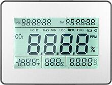 Detecteur de dioxyde de carbone pour mesurer