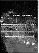 DV DESIGN 1 x Poster A1 – BW – Tableau