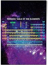 DV design 1 x Poster A1 – Tableau périodique