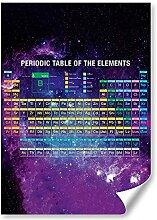 DV DESIGN 1 x Poster A2 – Tableau périodique