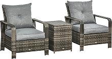 Ensemble de 2 fauteuils de jardin avec table basse