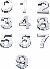 FECTY 10 pièces (0-9) Panneau d'adresses,