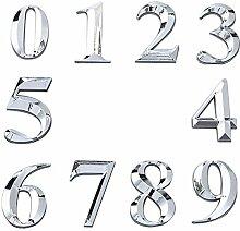 FECTY 2,7 Pouces Numéros de boîte aux Lettres