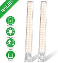 Frigg LED Placard Lumière 160 LED s Lampe avec
