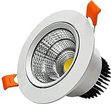 GYZLZZB 2.1/2.9/3.9 pouce LED moderne LED