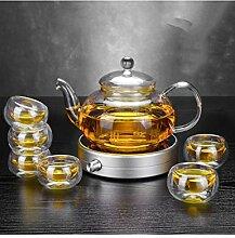 HLL Bouilloire à thé à la maison, verre