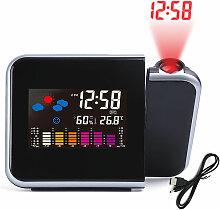 Horloge météo électronique avec écran couleur,