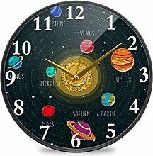 Horloge murale ronde vintage avec 8 planètes du