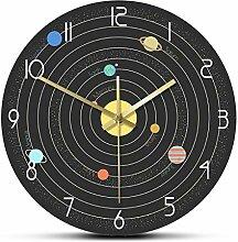 Horloge Murale système Solaire dans l'espace