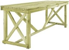 Inedit meubles de jardin selection varsovie table