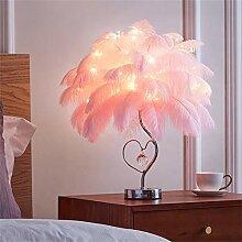Lampe de chevet de chambre à coucher à LED Lampe