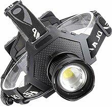 Lampe frontale à LED ultra-brillante Éclairage