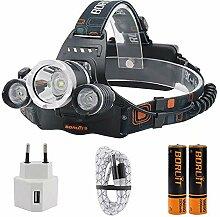 Lampe frontale rechargeable USB avec lampe