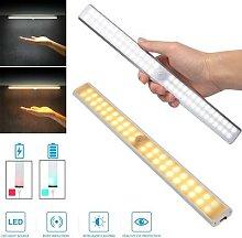 Lampe sous-meuble Rechargeable par USB, idéale