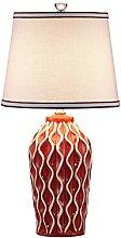 Lampes De Table De Chevet Lampes vertes créatives