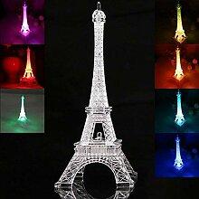 LEDMOMO Lumière colorée de la Tour Eiffel
