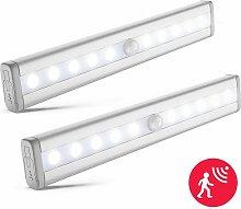 lot de 2 veilleuses LED avec détecteur de