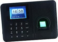 Mot De Passe Intelligente Biometrique