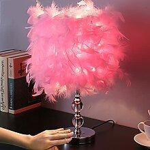 MRDUEWS Lampe de Table créative, Lampe de Table