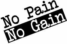 Mur vinyle pas de douleur pas de gain