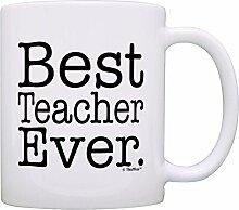 N\A adeau d'appréciation de l'enseignant