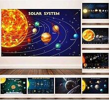 Peinture diamant thème planète solaire, broderie
