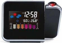 Perle rare Horloge météo électronique avec