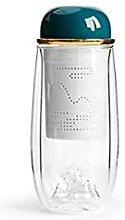 Pnzbvltrblb Tasse Transparente, Tasse à
