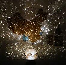 Projecteur led de galaxie, planétarium, ciel