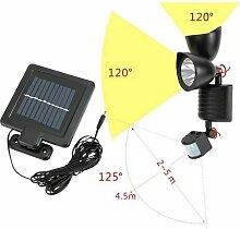 Projecteur solaire à double tête à induction