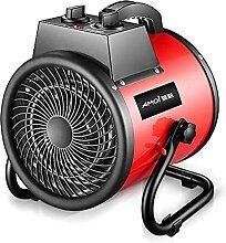 Radiateur industriel à ventilateur, radiateurs