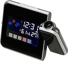 Réveil,horloge numérique de l'horloge de