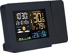 SALUTUY Détecteur météo, Horloge météo