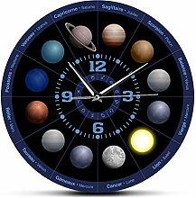 SHIYIMY Horloge Murale Horloge Murale Moderne