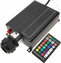 Source de lumière LED pour fibre optique